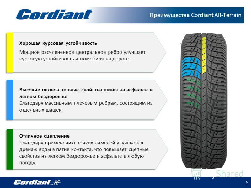 Преимущества Cordiant All-Terrain Хорошая курсовая устойчивость Мощное расчлененное центральное ребро улучшает курсовую устойчивость автомобиля на дороге. Высокие тягово-сцепные свойства шины на асфальте и легком бездорожье Благодаря массивным плечев