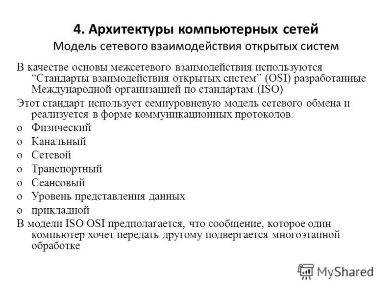 4. Архитектуры компьютерных сетей Модель сетевого взаимодействия открытых систем В качестве основы межсетевого взаимодействия используютсяСтандарты взаимодействия открытых систем (OSI) разработанные Международной организацией по стандартам (ISO) Этот