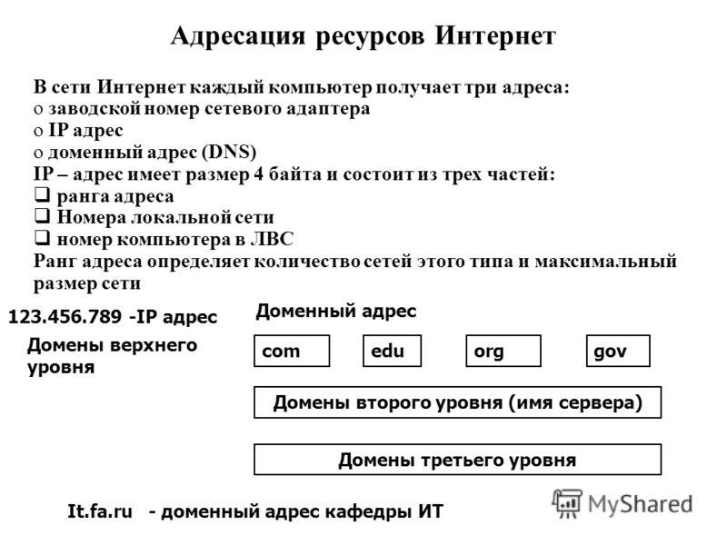 Адресация ресурсов Интернет В сети Интернет каждый компьютер получает три адреса: o заводской номер сетевого адаптера o IP адрес o доменный адрес (DNS) IP – адрес имеет размер 4 байта и состоит из трех частей: ранга адреса Номера локальной сети номер