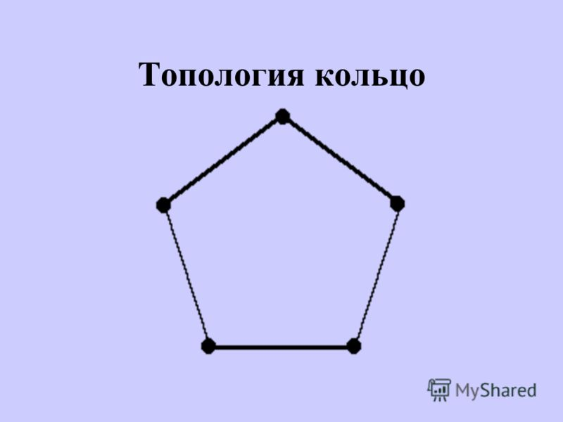 Топология кольцо