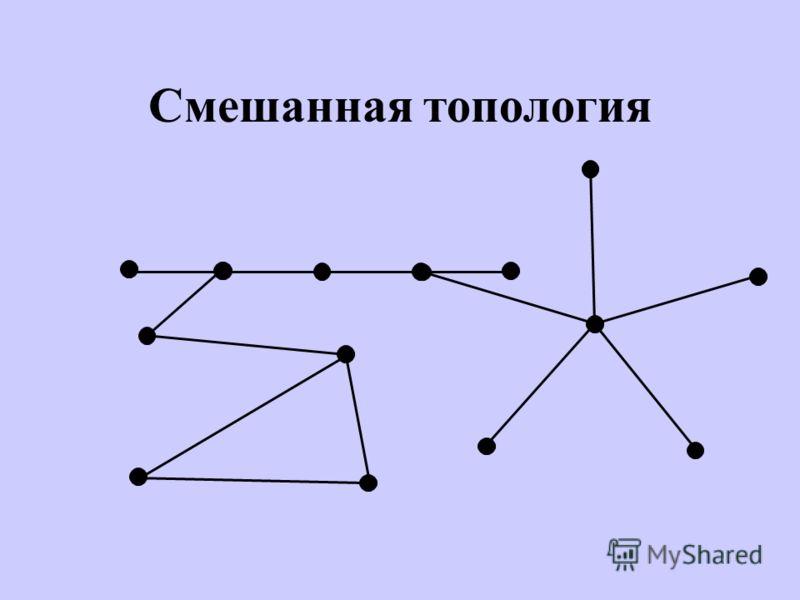 Смешанная топология