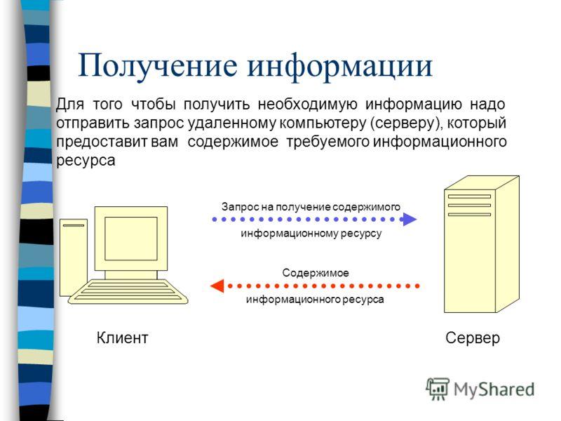 Получение информации КлиентСервер Запрос на получение содержимого информационному ресурсу Содержимое информационного ресурса Для того чтобы получить необходимую информацию надо отправить запрос удаленному компьютеру (серверу), который предоставит вам