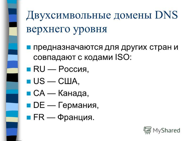 Двухсимвольные домены DNS верхнего ypoвня предназначаются для других стран и совпадают с кодами ISO: RU Россия, US США, СА Канада, DE Германия, FR Франция.