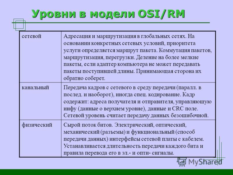 Уровни в модели OSI/RM сетевойАдресация и маршрутизация в глобальных сетях. На основании конкретных сетевых условий, приоритета услуги определяется маршрут пакета. Коммутация пакетов, маршрутизация, перегрузки. Деление на более мелкие пакеты, если ад