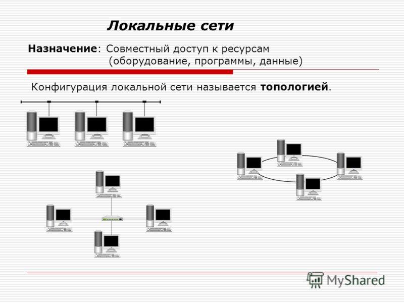 Локальные сети Назначение: Совместный доступ к ресурсам (оборудование, программы, данные) Конфигурация локальной сети называется топологией.