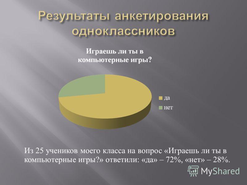 Из 25 учеников моего класса на вопрос « Играешь ли ты в компьютерные игры ?» ответили : « да » – 72%, « нет » – 28%.
