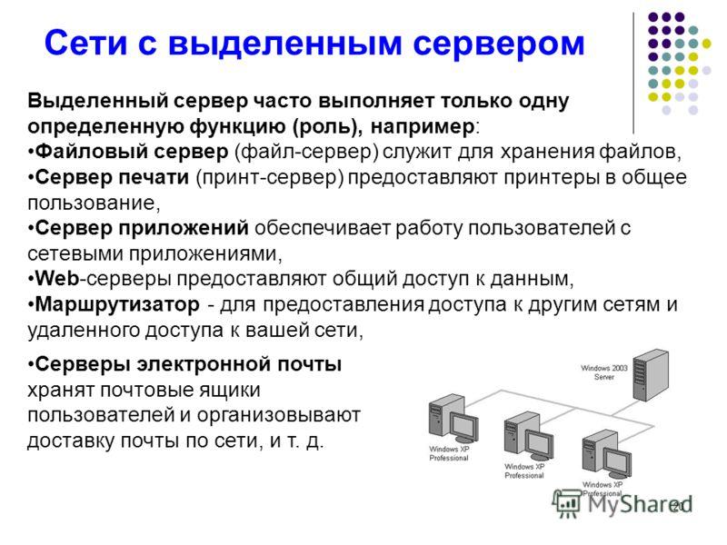 20 Сети с выделенным сервером Выделенный сервер часто выполняет только одну определенную функцию (роль), например: Файловый сервер (файл-сервер) служит для хранения файлов, Сервер печати (принт-сервер) предоставляют принтеры в общее пользование, Серв