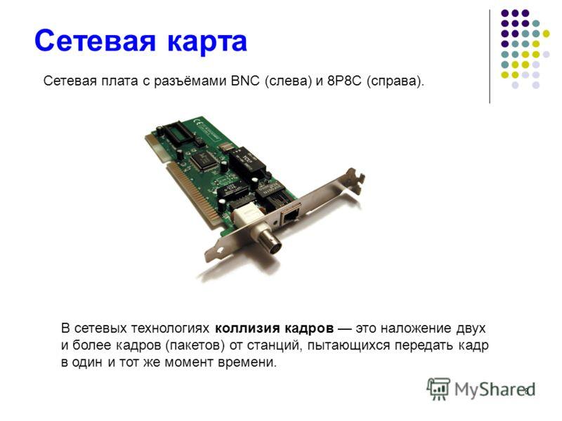 8 Сетевая карта Сетевая плата с разъёмами BNC (слева) и 8P8C (справа). В сетевых технологиях коллизия кадров это наложение двух и более кадров (пакетов) от станций, пытающихся передать кадр в один и тот же момент времени.