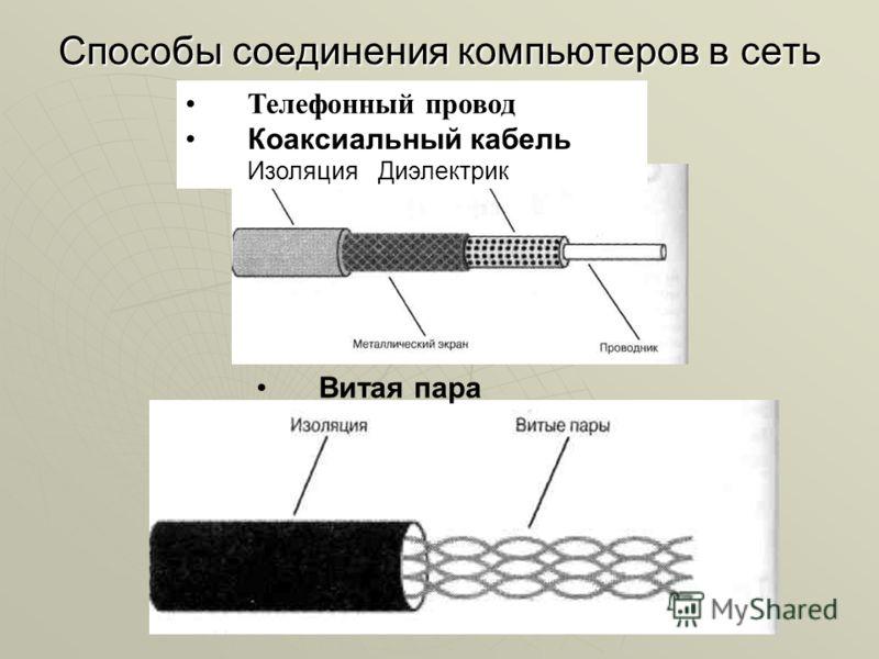 Способы соединения компьютеров в сеть Телефонный провод Коаксиальный кабель ИзоляцияДиэлектрик Витая пара