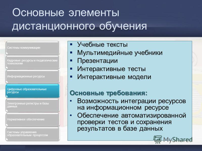 Основные элементы дистанционного обучения Учебные тексты Мультимедийные учебники Презентации Интерактивные тесты Интерактивные модели Основные требования: Возможность интеграции ресурсов на информационном ресурсе Обеспечение автоматизированной провер