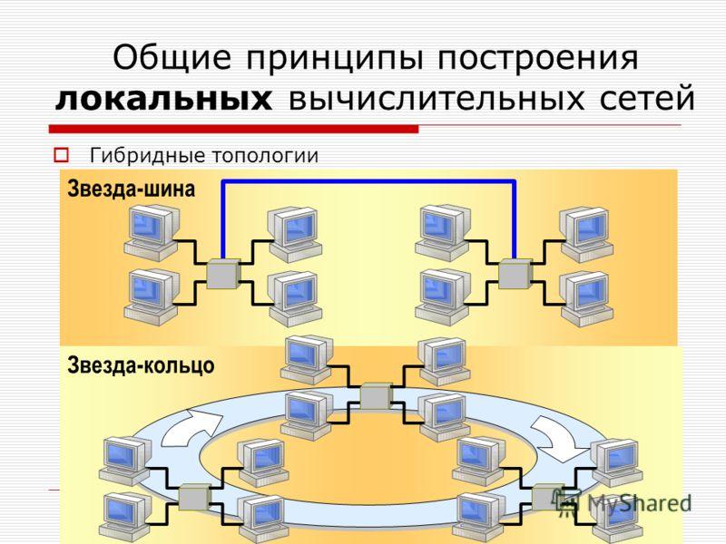 Общие принципы построения локальных вычислительных сетей Гибридные топологии Звезда-шина Звезда-кольцо