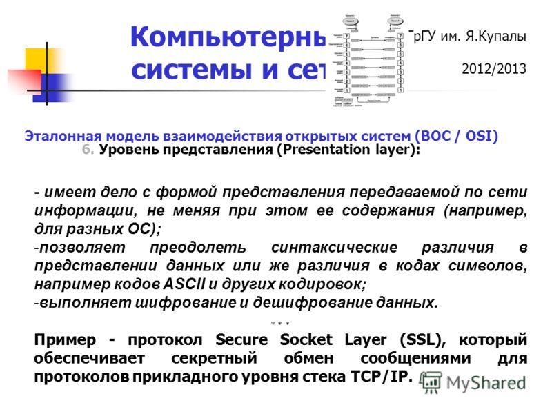 ГрГУ им. Я.Купалы 2012/2013 Компьютерные системы и сети 6. Уровень представления (Presentation layer): Эталонная модель взаимодействия открытых систем (ВОС / OSI) - имеет дело с формой представления передаваемой по сети информации, не меняя при этом