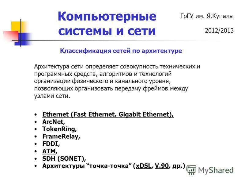 ГрГУ им. Я.Купалы 2012/2013 Компьютерные системы и сети Классификация сетей по архитектуре Ethernet (Fast Ethernet, Gigabit Ethernet), ArcNet, TokenRing, FrameRelay, FDDI, ATM, SDH (SONET), Архитектуры точка-точка (xDSL, V.90, др.) Архитектура сети о
