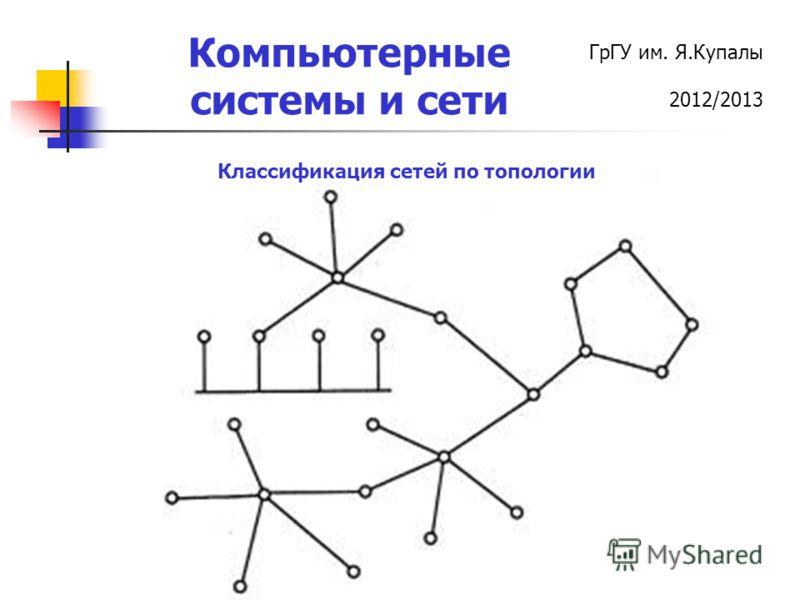 ГрГУ им. Я.Купалы 2012/2013 Компьютерные системы и сети Классификация сетей по топологии