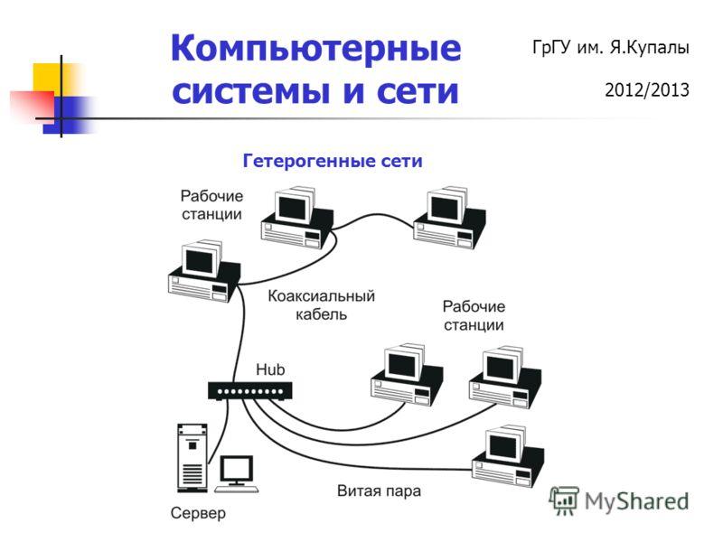 ГрГУ им. Я.Купалы 2012/2013 Компьютерные системы и сети Гетерогенные сети