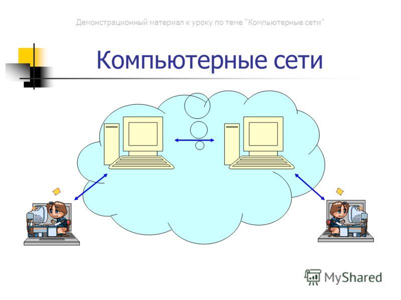 Демонстрационный материал к уроку по теме Компьютерные сети Компьютерные сети