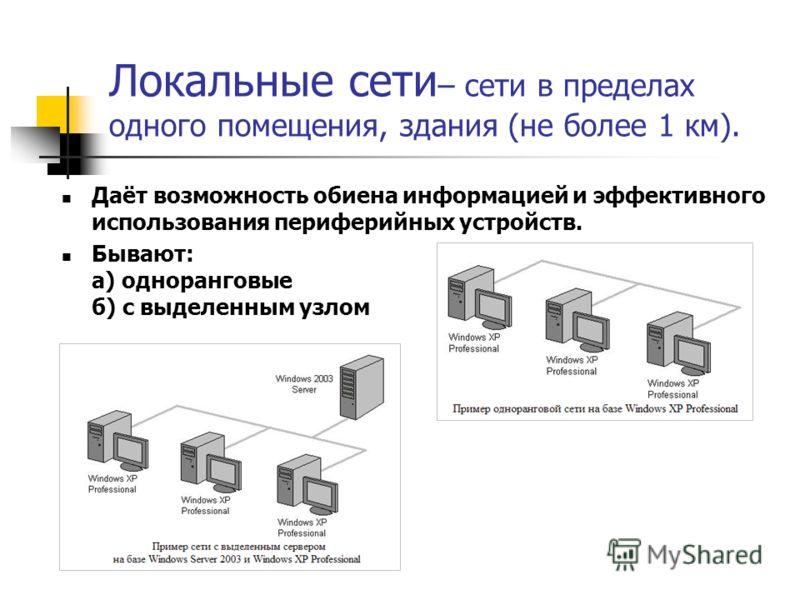 Локальные сети – сети в пределах одного помещения, здания (не более 1 км). Даёт возможность обиена информацией и эффективного использования периферийных устройств. Бывают: а) одноранговые б) с выделенным узлом
