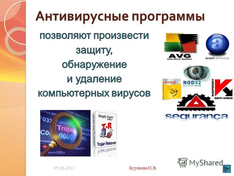 Антивирусные программы 05.06.2013Бурякова И.В.