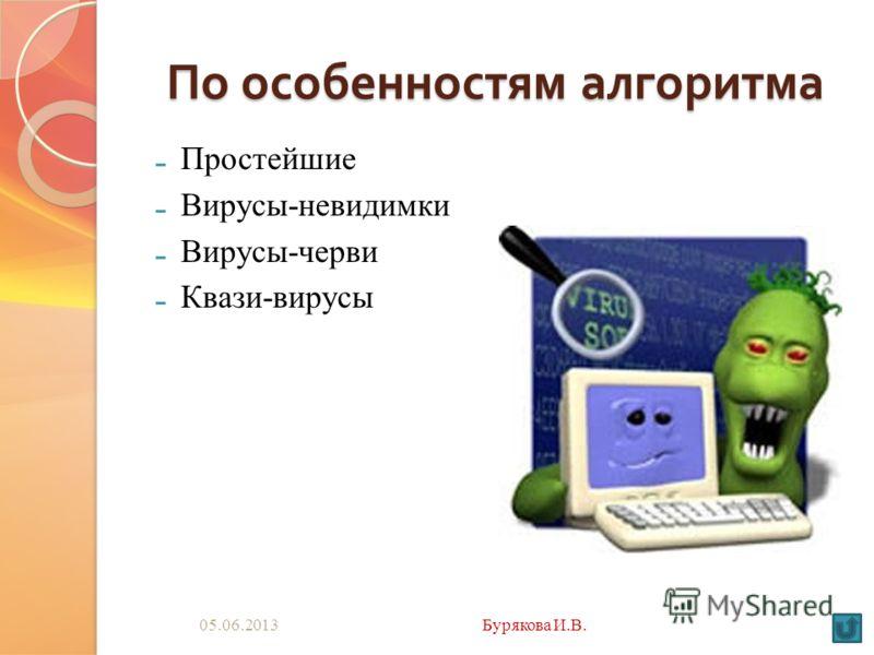 По особенностям алгоритма - Простейшие - Вирусы-невидимки - Вирусы-черви - Квази-вирусы 05.06.2013Бурякова И.В.