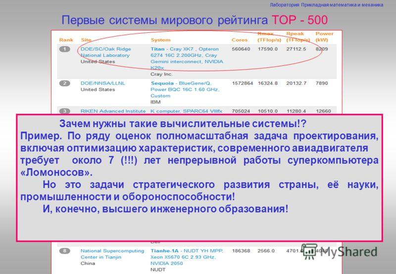 Лаборатория Прикладная математика и механика Первые системы мирового рейтинга TOP - 500 Зачем нужны такие вычислительные системы!? Пример. По ряду оценок полномасштабная задача проектирования, включая оптимизацию характеристик, современного авиадвига