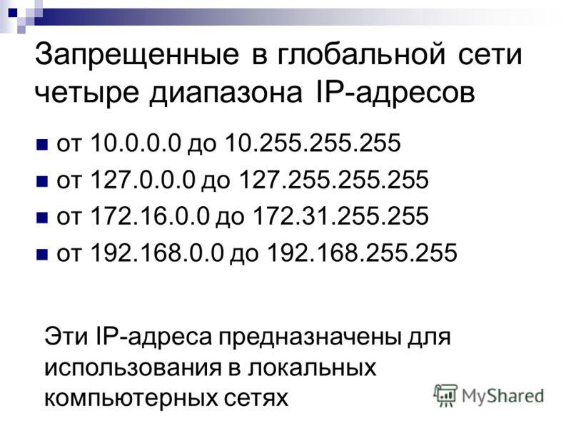 Запрещенные в глобальной сети четыре диапазона IP-адресов от 10.0.0.0 до 10.255.255.255 от 127.0.0.0 до 127.255.255.255 от 172.16.0.0 до 172.31.255.255 от 192.168.0.0 до 192.168.255.255 Эти IP-адреса предназначены для использования в локальных компью
