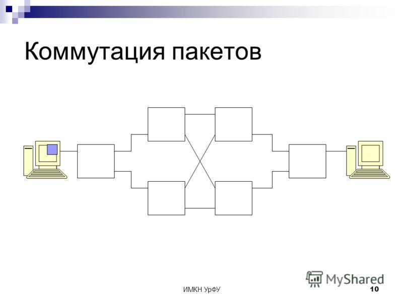 ИМКН УрФУ10 Коммутация пакетов