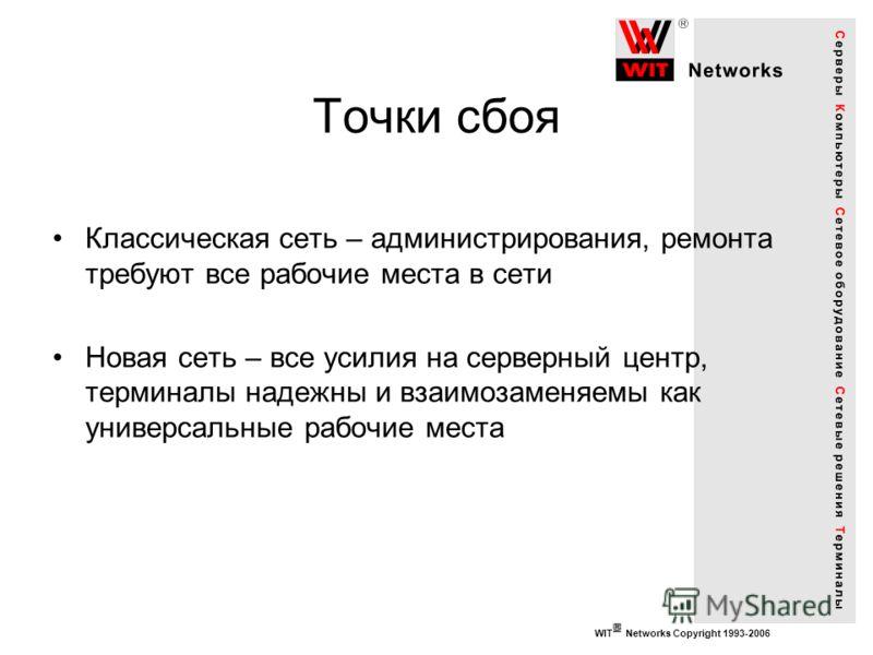 WIT Networks Copyright 1993-2006 Точки сбоя Классическая сеть – администрирования, ремонта требуют все рабочие места в сети Новая сеть – все усилия на серверный центр, терминалы надежны и взаимозаменяемы как универсальные рабочие места