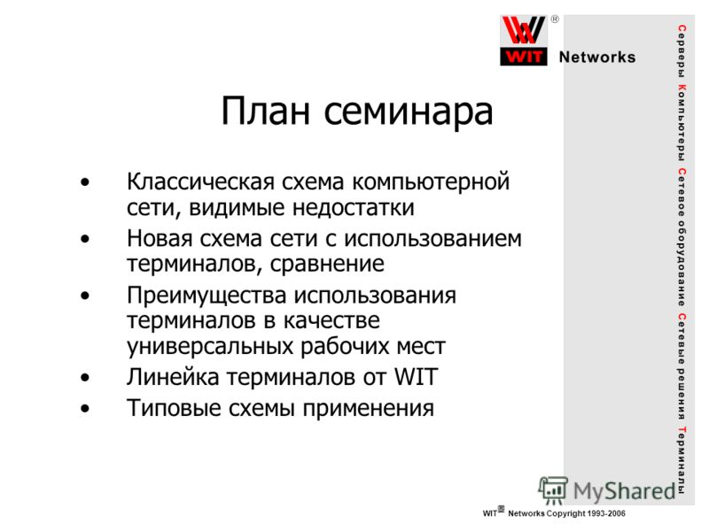 WIT Networks Copyright 1993-2006 Классическая схема компьютерной сети, видимые недостатки Новая схема сети с использованием терминалов, сравнение Преимущества использования терминалов в качестве универсальных рабочих мест Линейка терминалов от WIT Ти