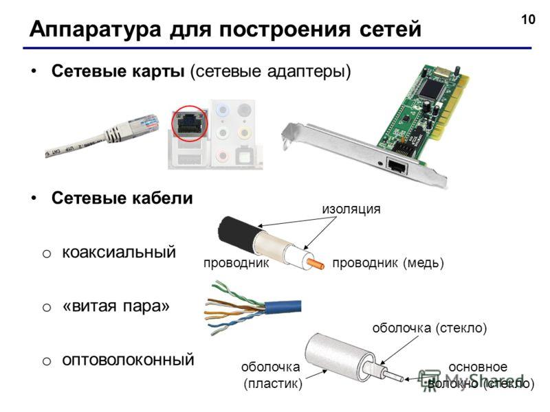 10 Аппаратура для построения сетей Сетевые карты (сетевые адаптеры) Сетевые кабели o коаксиальный o «витая пара» o оптоволоконный изоляция проводник (медь)проводник оболочка (стекло) оболочка (пластик) основное волокно (стекло)