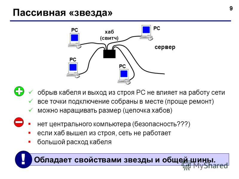 9 Пассивная «звезда» хаб (свитч) РС сервер нет центрального компьютера (безопасность???) если хаб вышел из строя, сеть не работает большой расход кабеля обрыв кабеля и выход из строя РС не влияет на работу сети все точки подключение собраны в месте (