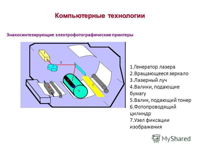 Компьютерные технологии Знакосинтезирующие электрофотографические принтеры 1.Генератор лазера 2.Вращающееся зеркало 3.Лазерный луч 4.Валики, подающие бумагу 5.Валик, подающий тонер 6.Фотопроводящий цилиндр 7.Узел фиксации изображения