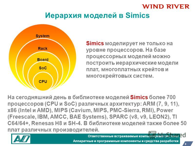 9 Ответственные встраиваемые компьютерные системы Аппаратные и программные компоненты и средства разработки На сегодняшний день в библиотеке моделей Simics более 700 процессоров (CPU и SoC) различных архитектур: ARM (7, 9, 11), x86 (Intel и AMD), MIP