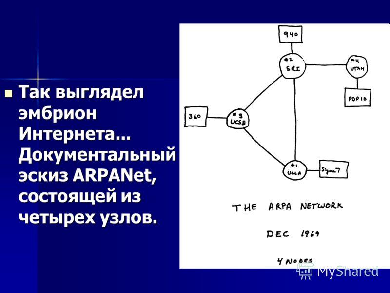 Так выглядел эмбрион Интернета... Документальный эскиз ARPANet, состоящей из четырех узлов. Так выглядел эмбрион Интернета... Документальный эскиз ARPANet, состоящей из четырех узлов.