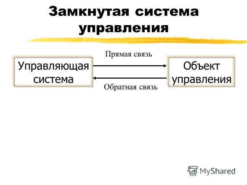 Замкнутая система управления Управляющая система Объект управления Прямая связь Обратная связь