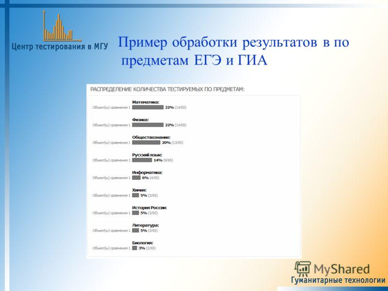 Пример обработки результатов в по предметам ЕГЭ и ГИА
