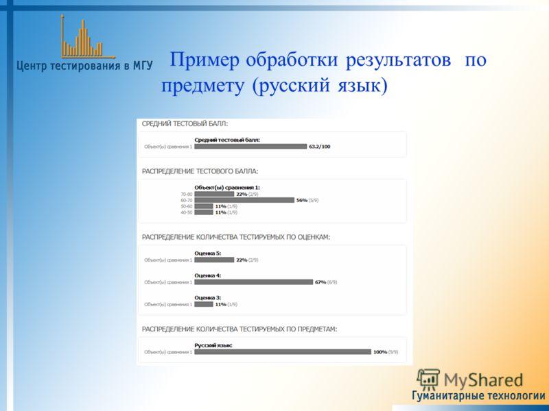 Пример обработки результатов по предмету (русский язык)