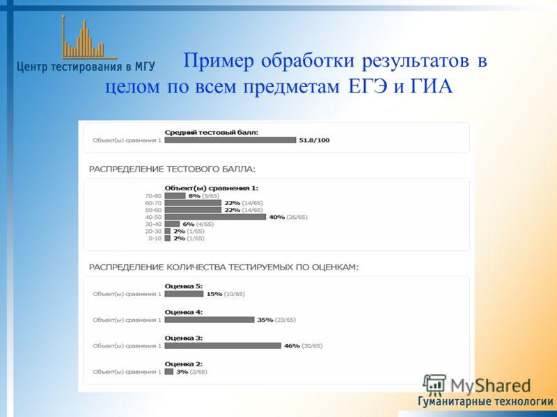 Пример обработки результатов в целом по всем предметам ЕГЭ и ГИА