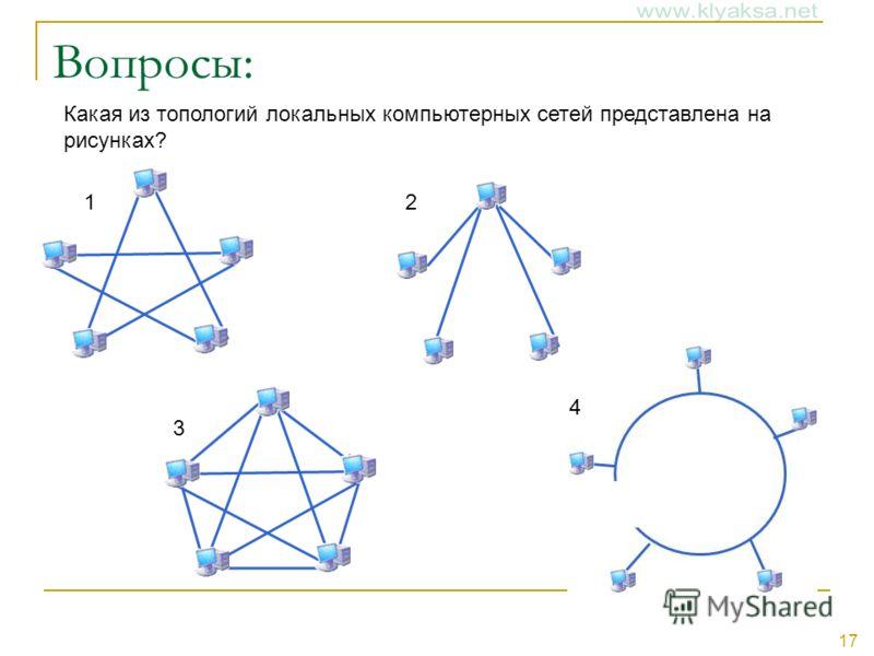 17 Вопросы: Какая из топологий локальных компьютерных сетей представлена на рисунках? 12 3 4
