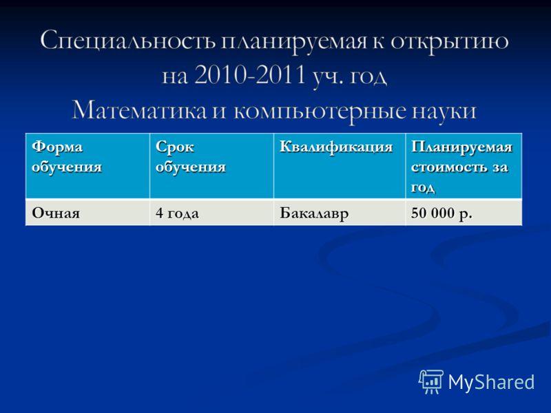 Форма обучения Срок обучения Квалификация Планируемая стоимость за год Очная 4 года Бакалавр 50 000 р.
