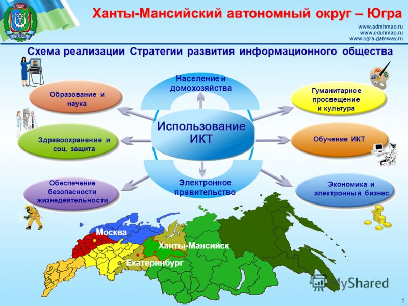 Ханты-Мансийский автономный