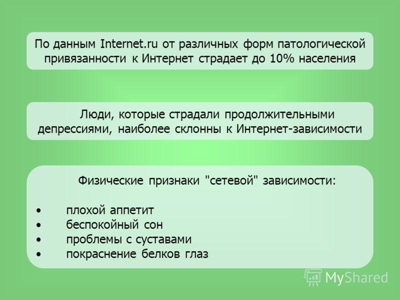 По данным Internet.ru от различных форм патологической привязанности к Интернет страдает до 10% населения Люди, которые страдали продолжительными депрессиями, наиболее склонны к Интернет-зависимости Физические признаки
