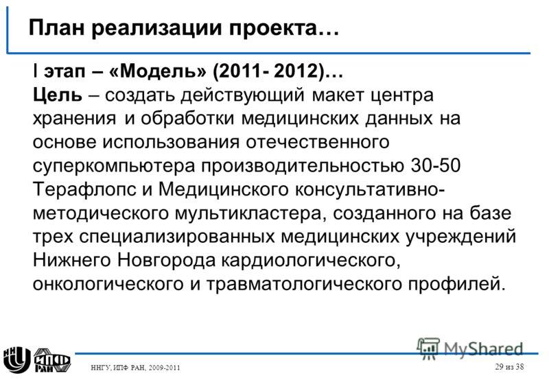 ННГУ, ИПФ РАН, 2009-2011 План реализации проекта… I этап – «Модель» (2011- 2012)… Цель – создать действующий макет центра хранения и обработки медицинских данных на основе использования отечественного суперкомпьютера производительностью 30-50 Терафло
