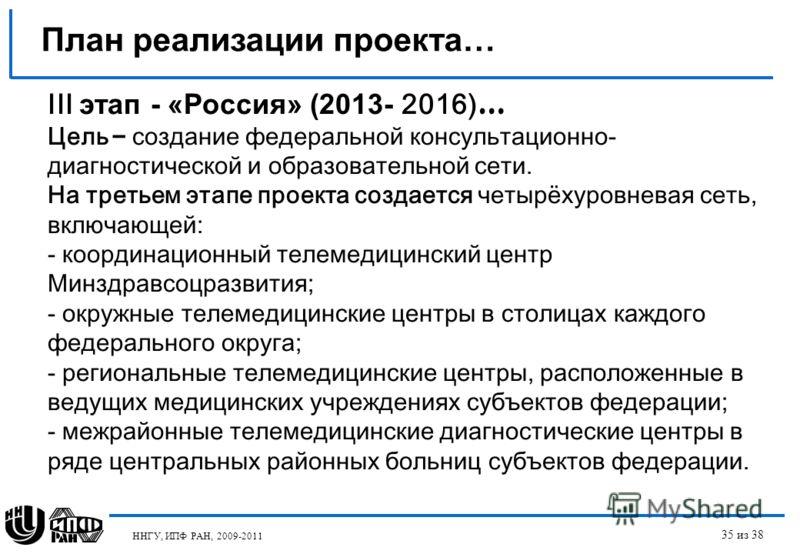 ННГУ, ИПФ РАН, 2009-2011 План реализации проекта… III этап - «Россия» (2013- 2016) … Цель – создание федеральной консультационно- диагностической и образовательной сети. На третьем этапе проекта создается четырёхуровневая сеть, включающей: - координа