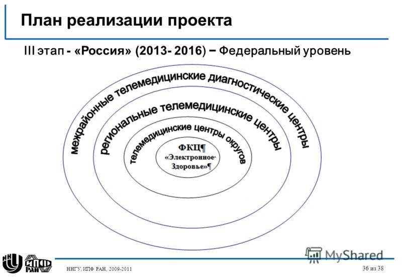 ННГУ, ИПФ РАН, 2009-2011 План реализации проекта III этап - «Россия» (2013- 2016 ) – Федеральный уровень 36 из 38