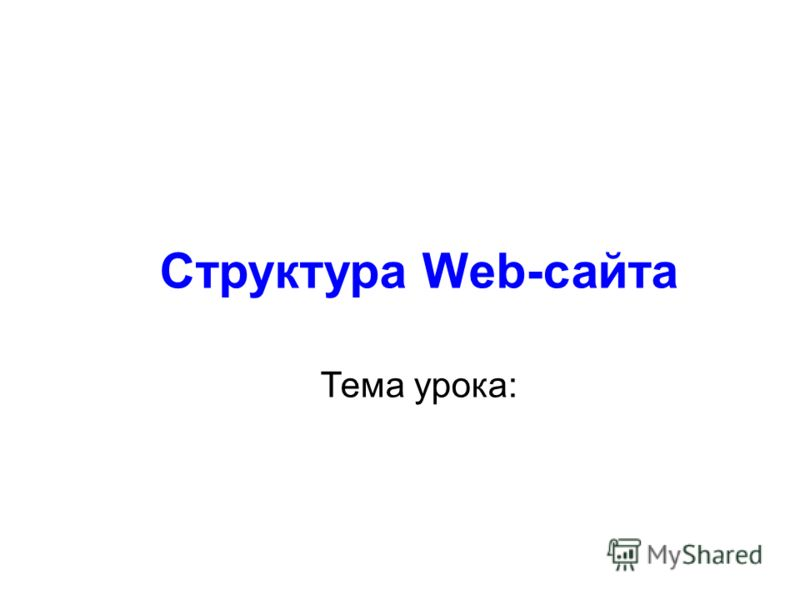 Структура Web-сайта Тема урока: