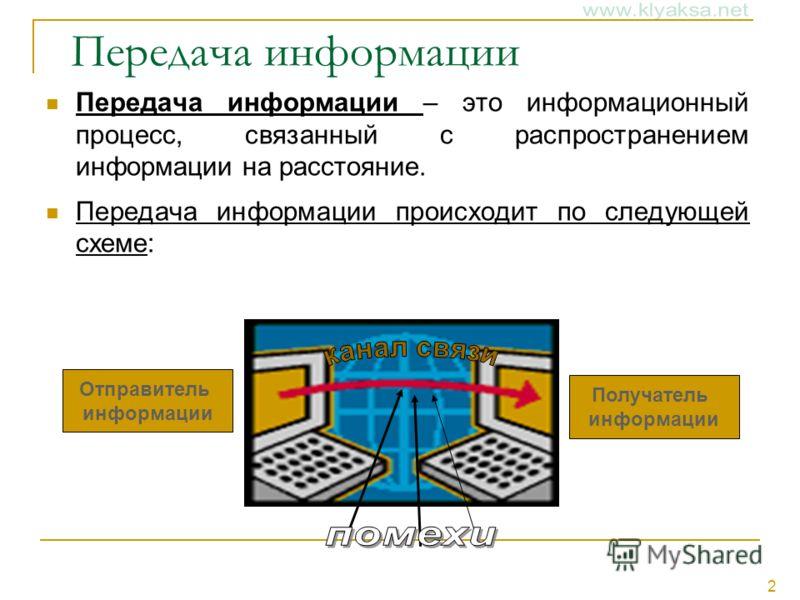 2 Передача информации Передача информации – это информационный процесс, связанный с распространением информации на расстояние. Передача информации происходит по следующей схеме: Отправитель информации Получатель информации Канал связи Помехи