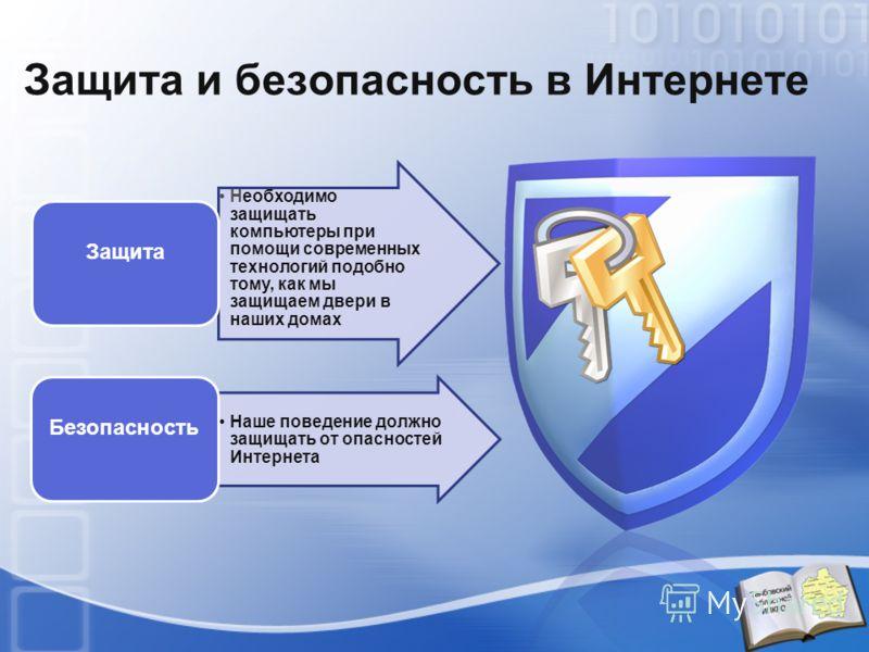 Защита и безопасность в Интернете Необходимо защищать компьютеры при помощи современных технологий подобно тому, как мы защищаем двери в наших домах Защита Наше поведение должно защищать от опасностей Интернета Безопасность