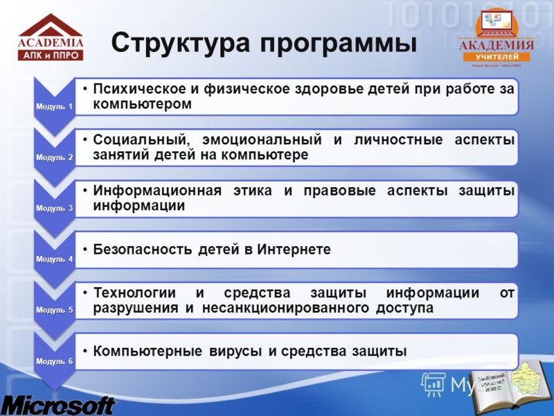 Модуль 1 Психическое и физическое здоровье детей при работе за компьютером Модуль 2 Социальный, эмоциональный и личностные аспекты занятий детей на компьютере Модуль 3 Информационная этика и правовые аспекты защиты информации Модуль 4 Безопасность де