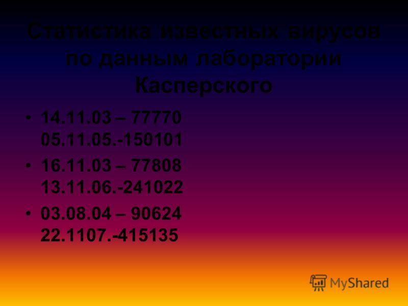 Статистика известных вирусов по данным лаборатории Касперского 14.11.03 – 77770 05.11.05.-150101 16.11.03 – 77808 13.11.06.-241022 03.08.04 – 90624 22.1107.-415135