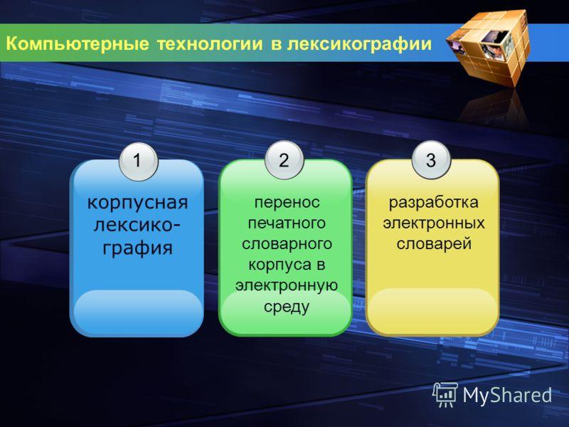 Компьютерные технологии в лексикографии 1 корпусная лексико- графия 2 перенос печатного словарного корпуса в электронную среду 3 разработка электронных словарей
